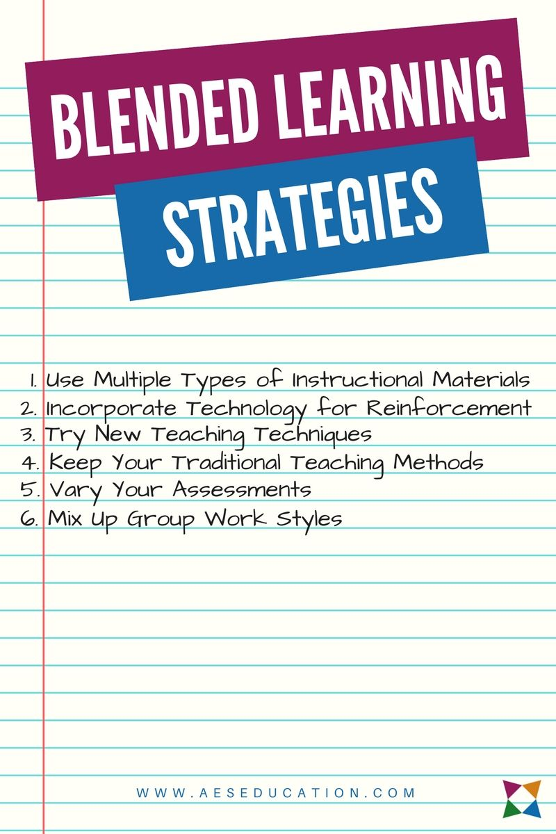 The Top 6 Blended Learning Strategies For Cte Blendedlearning