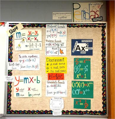 4 Important Things to Include on an Algebra 2 Word Wall | Math words ...