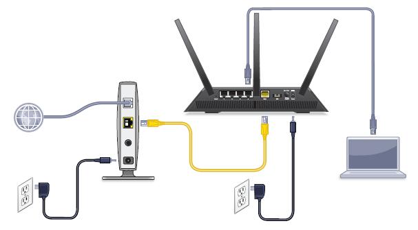 Dlinkrouter Local Wireless Setup Netgear Router Tp Link Router