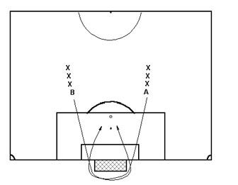 Shielding And Physical Contact Physics Physical Contact Soccer Drills