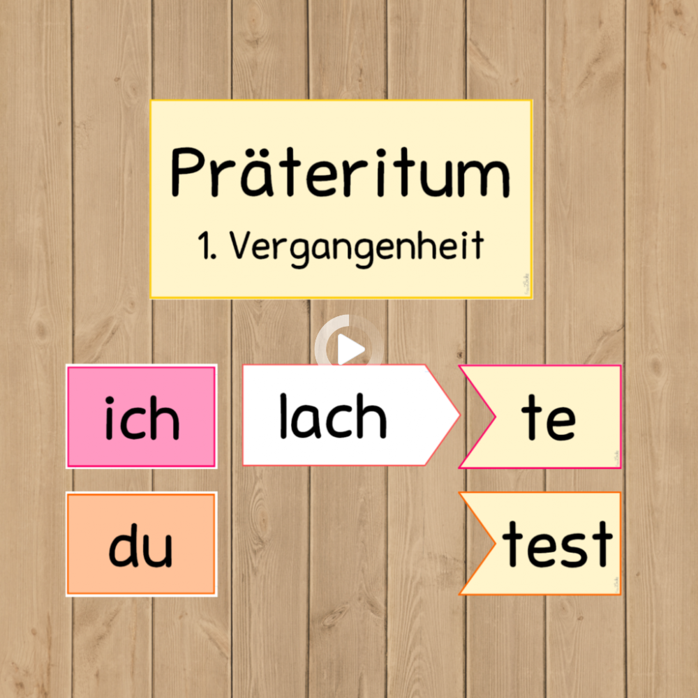 Redirecting in 20   Vergangenheitsform, Präteritum, Grundschule