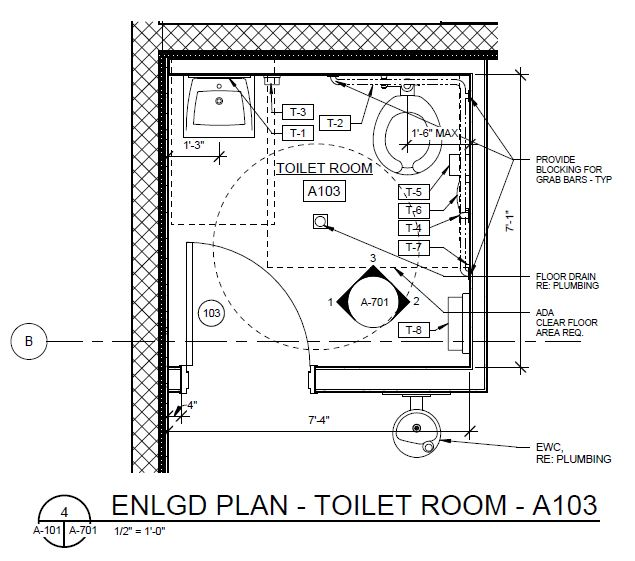 Fabulous Ada Bathroom 50 For Home Interior Design Ideas ...
