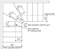 Best Winder Stair Code Diagram Google Search Winder Stairs 400 x 300