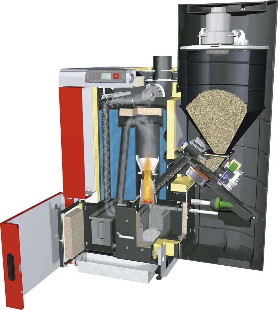 Wood Pellet Boiler >> Wood Pellet Boiler Technical Cutaway View Isitma Soba