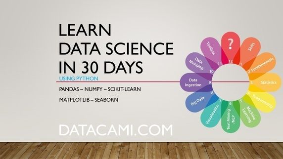(14) What should I learn in data science in 100 hours? - Quora