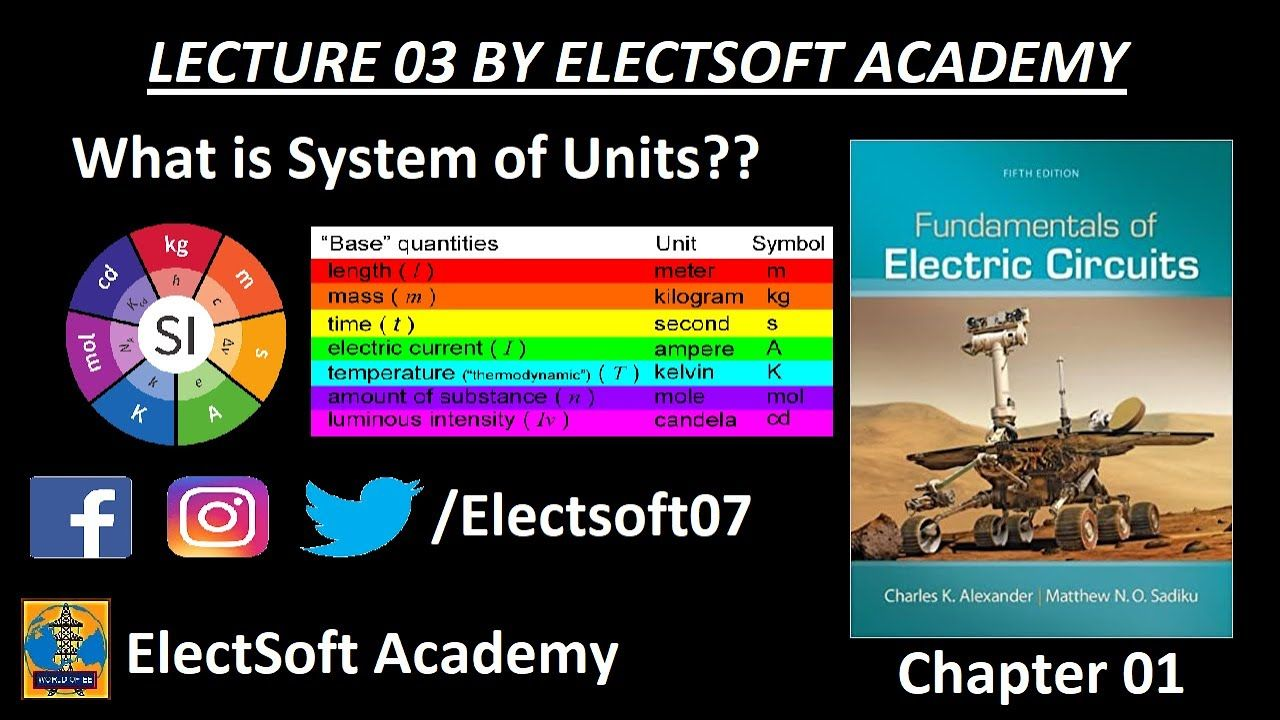 What Is System Of Units