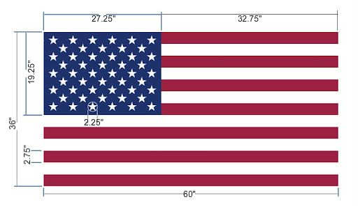 Free Pattern American Flag Rag Quilt American Flag