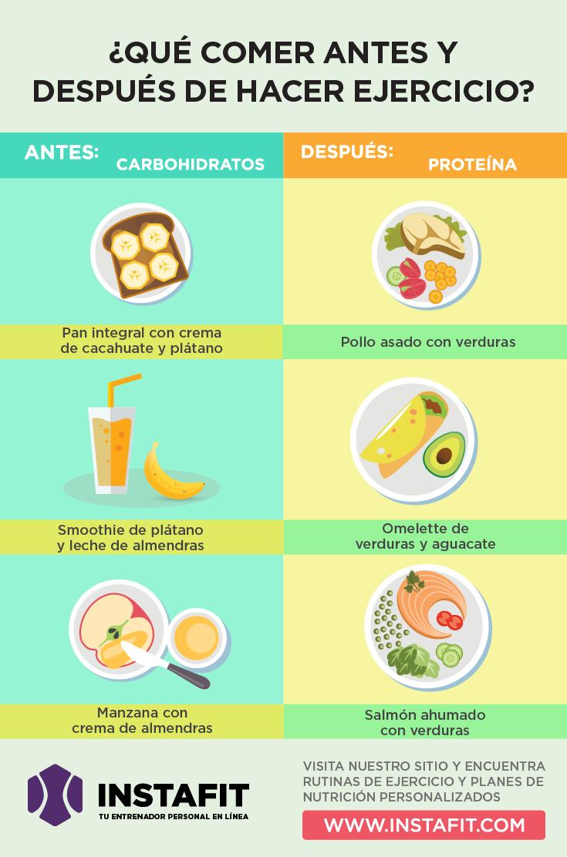 Alimentacion para bajar de peso y hacer ejercicio despues