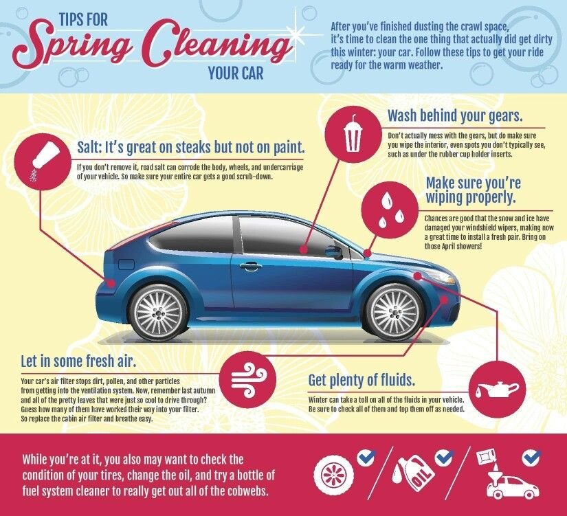 Pin by Liz Williams on Auto Care🔧 Car care, Car care