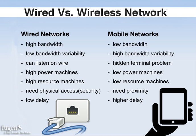 You can differentiate Wired and wireless network easily. | Mobile ...