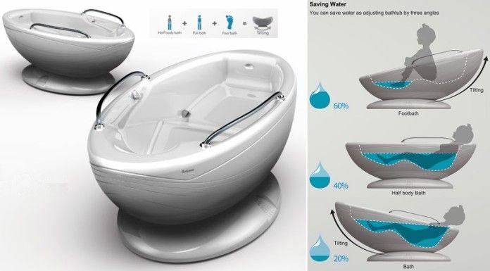 Wassersparende Badewanne Dekoration Ideen Pinterest Badewanne