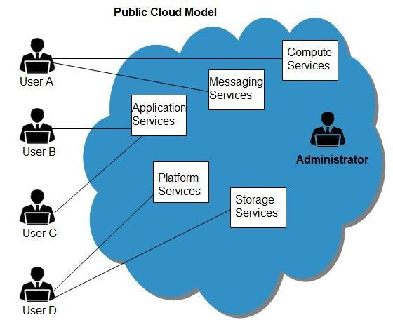 If You Are A Small Business Owner And Looking At Best Cloud Storage Options Then