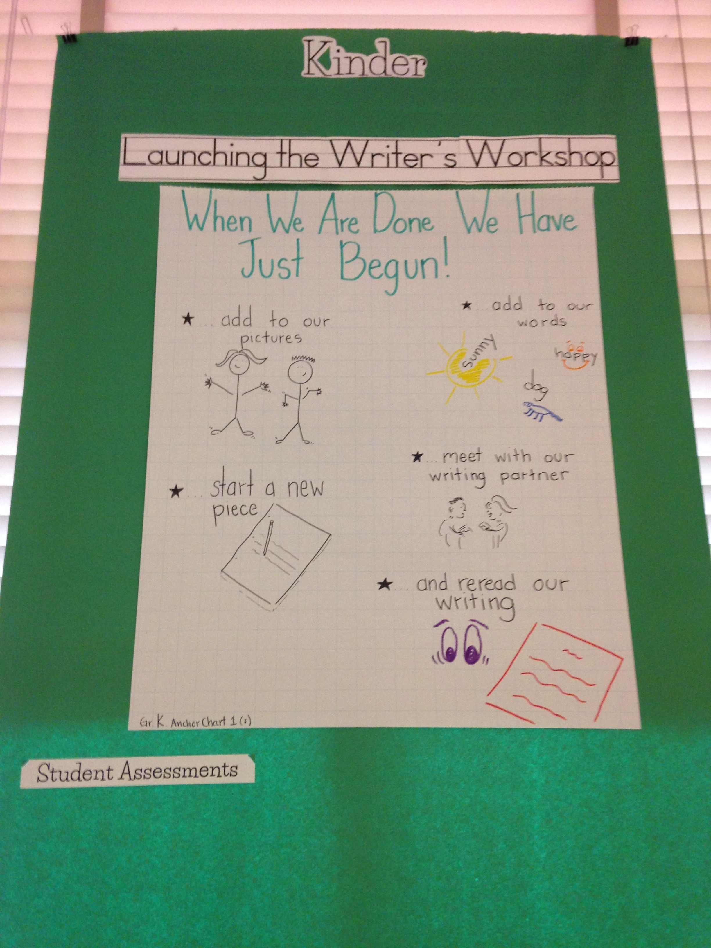 Kindergarten Anchor Chart From Launching The Writer S