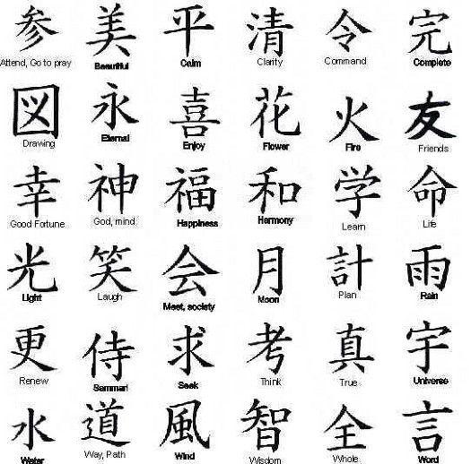 Japanese Symbols For Tattoos Letters B O Tattoodonkey Tattoos