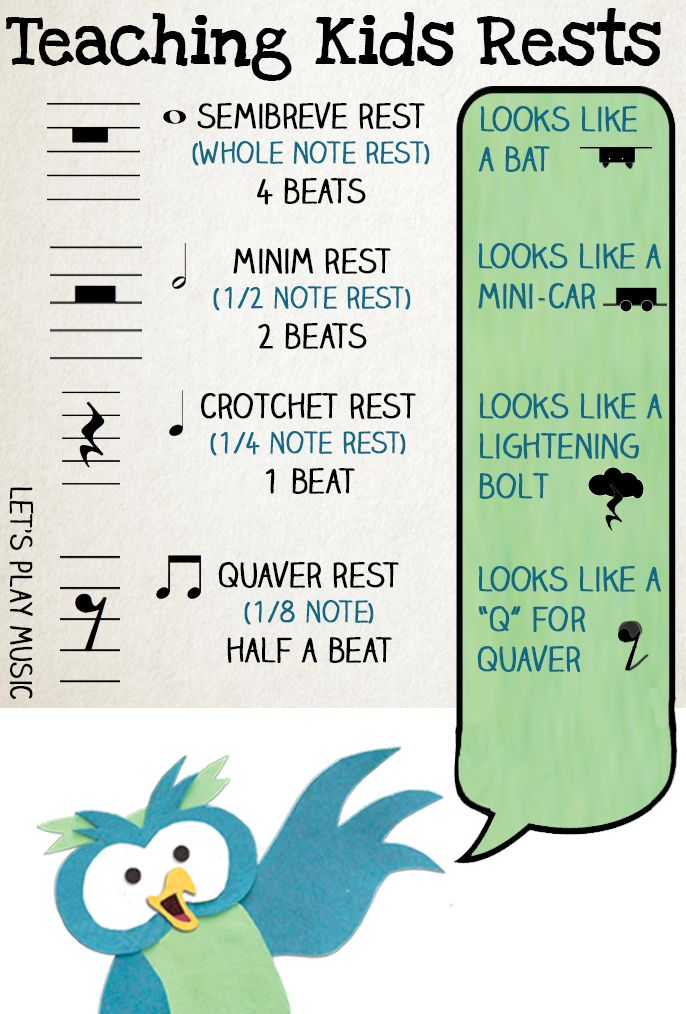An Easy Way To Teach Kids Rests Let S Play Music Music Lessons For Kids Teaching Music Music Education