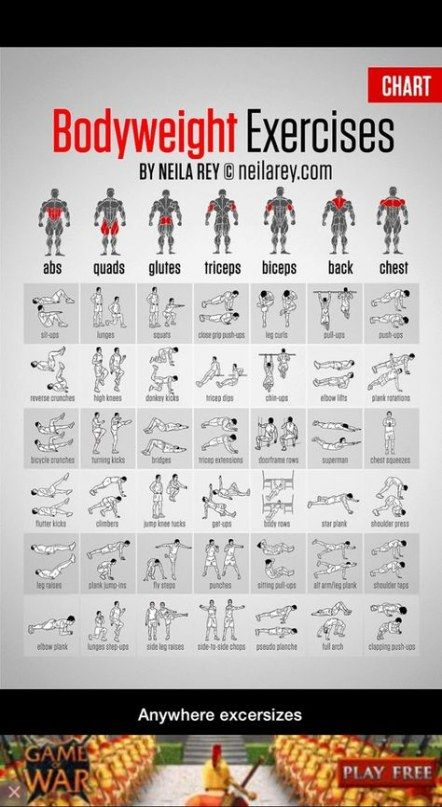 29+ ideas home workout plan for men full body gym