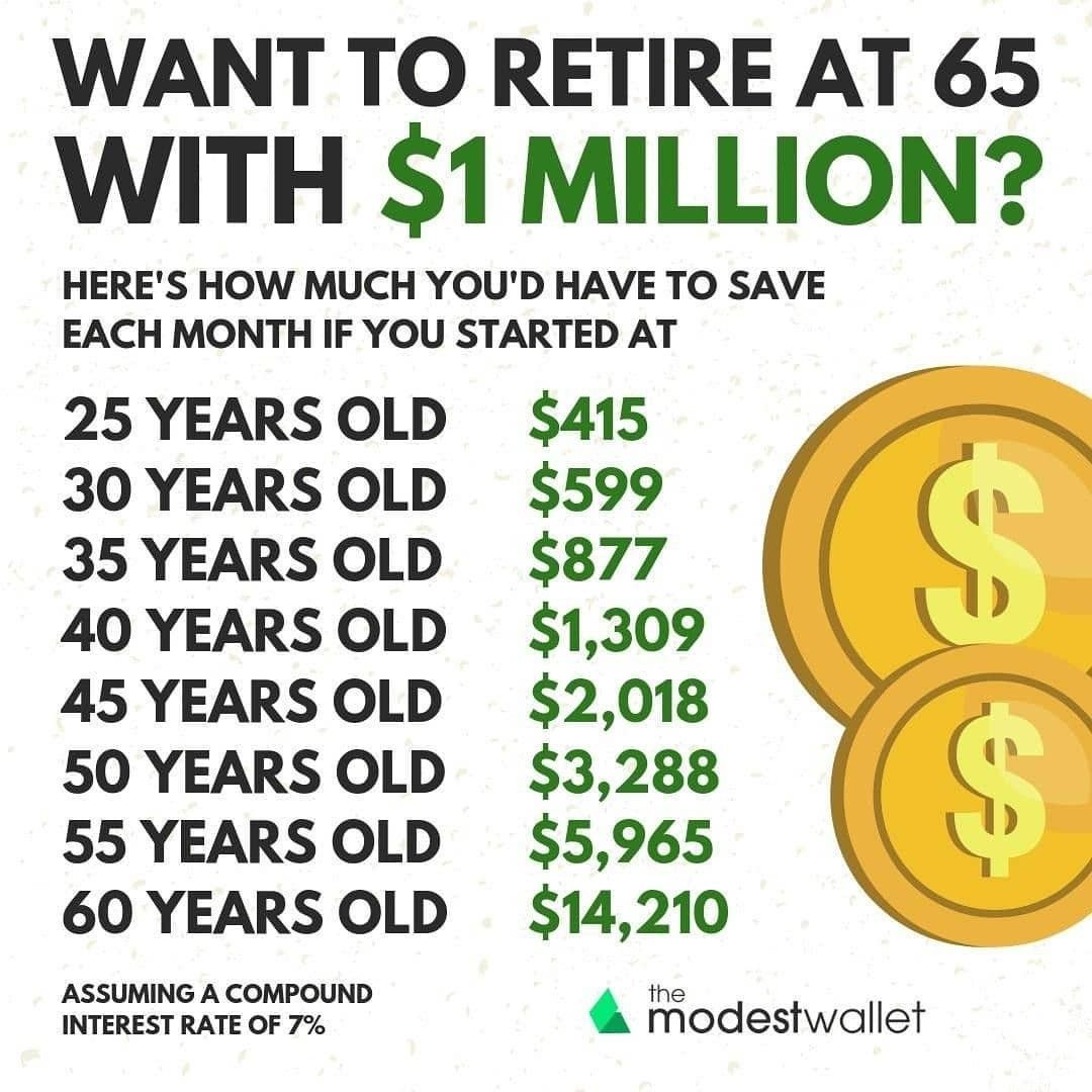 WANT TO RETIRE AT 20 WITH 20 MILLION $ ??  Investing money