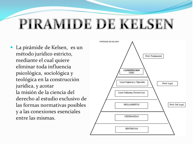 teoria pura do direito kelsen