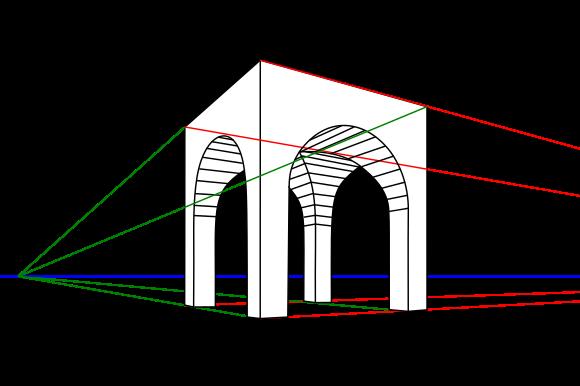 Punto De Fuga Wikipedia La Enciclopedia Libre Punto De Fuga Clases De Dibujo En Perspectiva Perspectiva De Un Punto