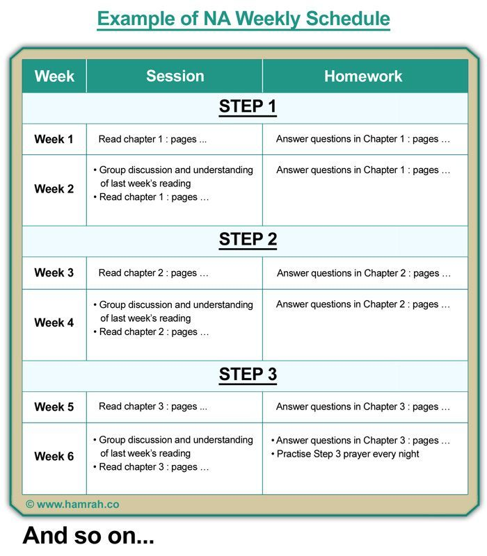 Image Result For 12 Steps Of Aa Worksheets Addictions