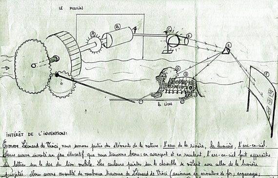 Invention de la classe de CM1 de Karina Atzori (concours Léonard de Vinci - Mon quotidien)