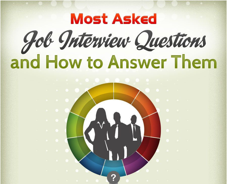 How To Answer The Top 35 Asked Interview Questions From The Undercover  Recruiter Here. Go