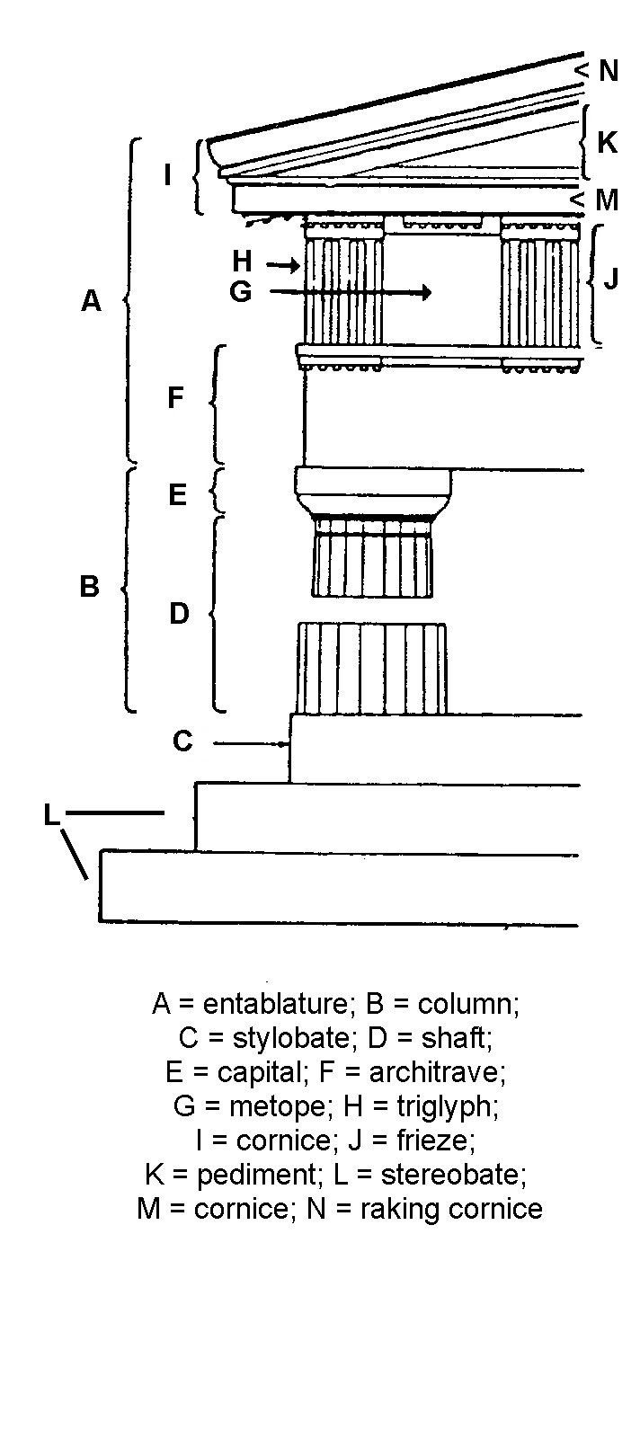 Greek Temple Plan: The best known symbol of ancient Greek ...