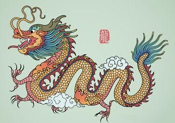 Dragon (Chinese zodiac) | Chinese | Chinese dragon drawing, Chinese