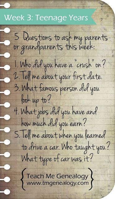 Questions to ask parents about dating