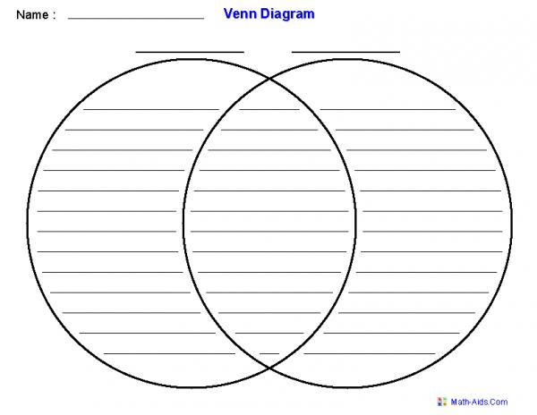 Venn Diagram Template | Diagram | Pinterest
