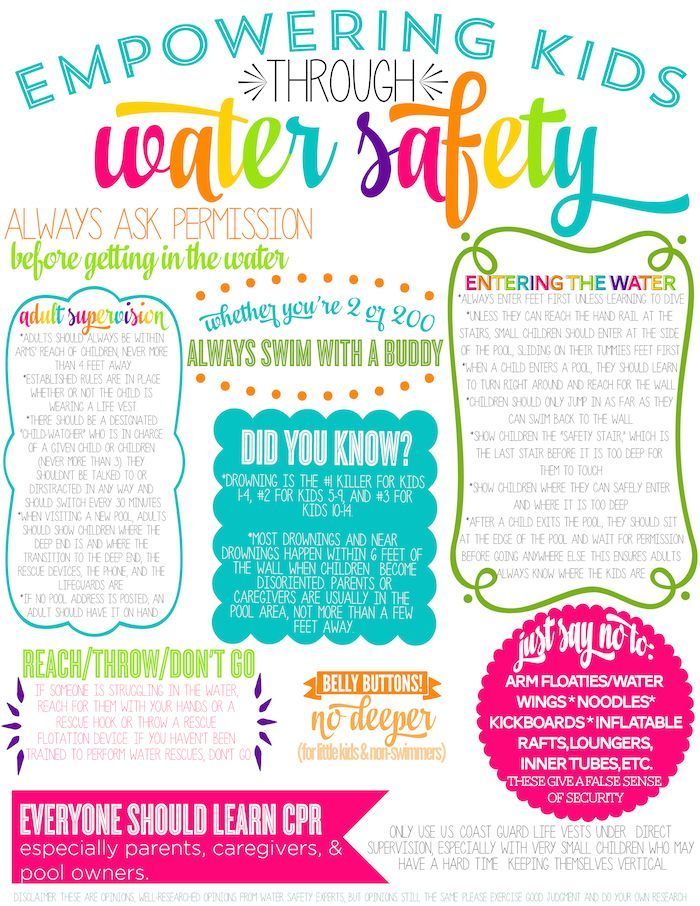 Water Safety For Kids Printable Swimming Safety Water Safety Summer Safety