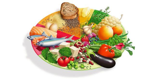 Descubra como comer para adelgazar - Para Más Información Ingresa en: http://dietasanaparaadelgazar.com/descubra-como-comer-para-adelgazar/