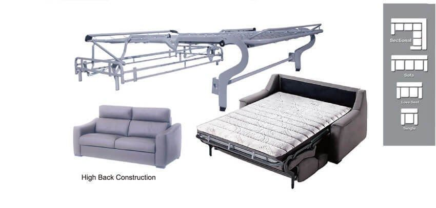 Hot Item Sofa Bed Mechanism Sofa Bed Mechanism Bl9 Lampolet Serie