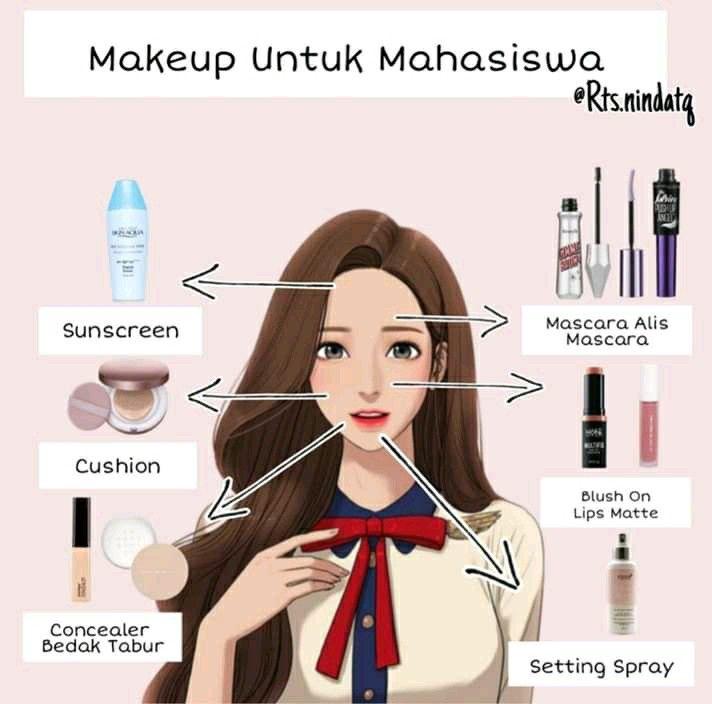 Sunscreen Korea Untuk Kulit Berminyak Dan Berjerawat Female Daily