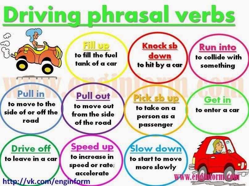 look phrasal verbs - Pesquisa Google