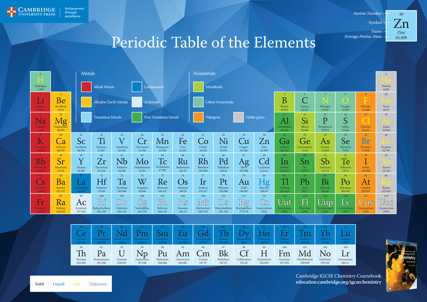 The first in our series of monthly pin print classroom posters the first in our series of monthly pin print classroom posters follow the link to download this free periodic table poster and print to a3 for use in urtaz Image collections