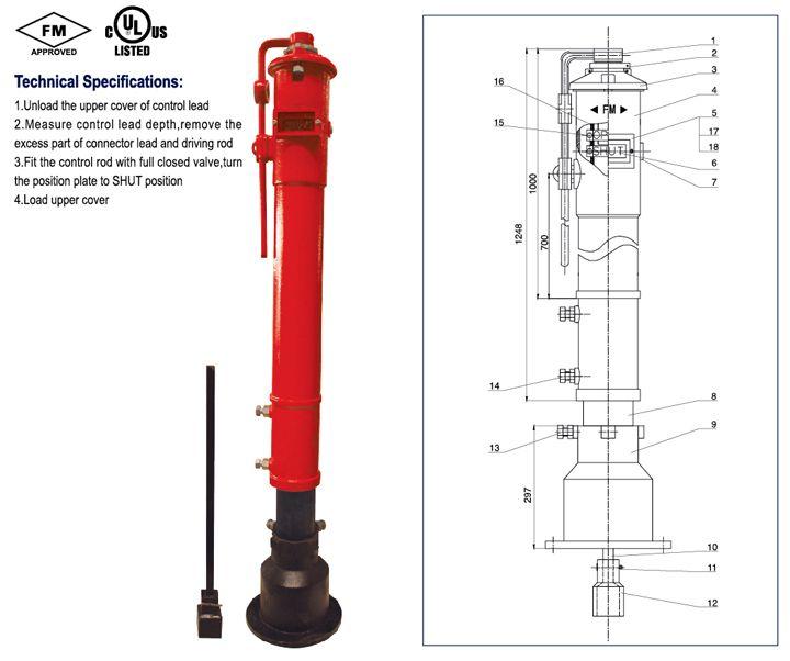 Ul Fm Approved Post Indicator Valves Valve Sprinkler System