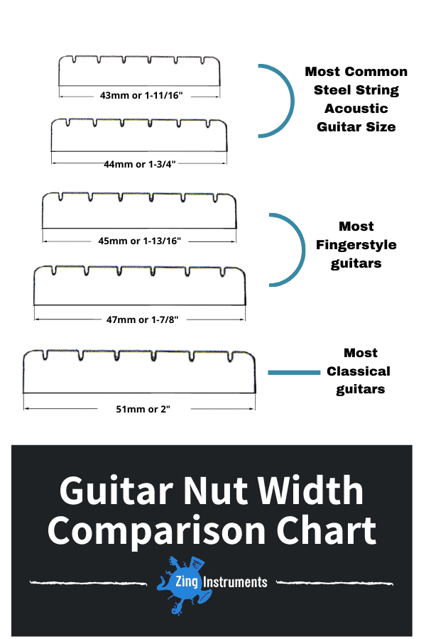 How To Measure Guitar Neck Width Fingerstyle Guitar Guitar Guitar Neck