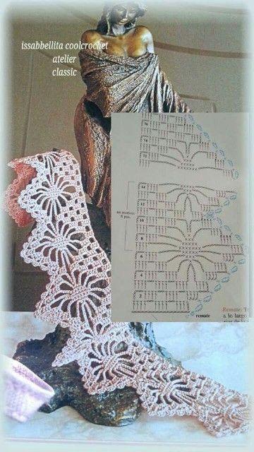 Modelos de cenefas tejidas a crochet patrones gratis | Pinterest ...