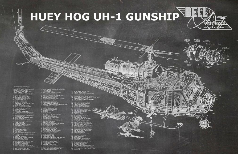 Blueprint art of helicopter huey vietnam helicopter technical blueprint art of helicopter huey vietnam bigbluecanoe etsy malvernweather Image collections