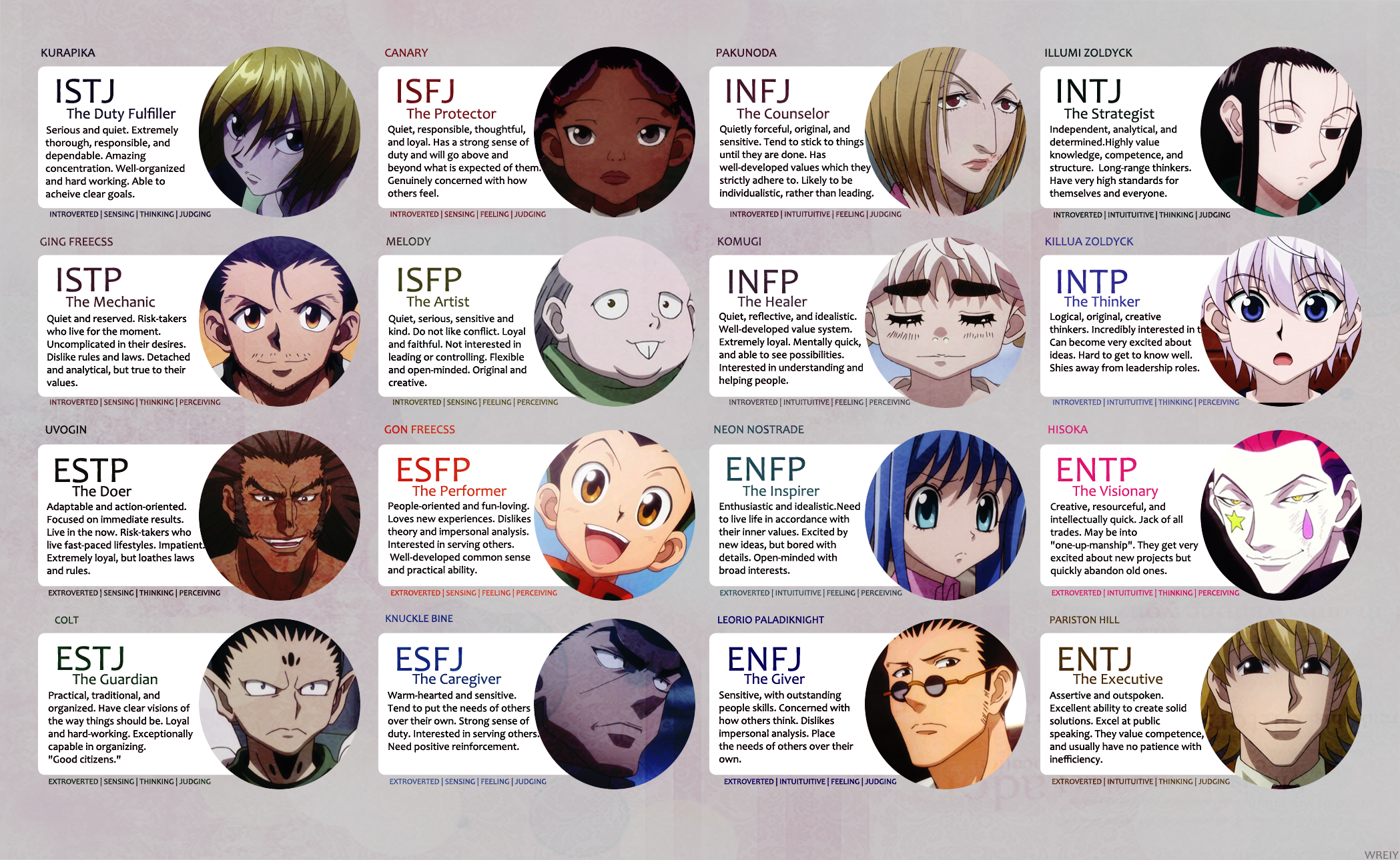 http//i.share.pho.to/50ba9022_o.png Mbti character