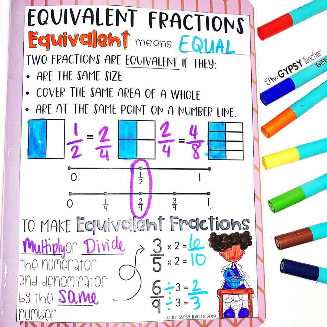 Equivalent Fractions Activities For Your Interactive