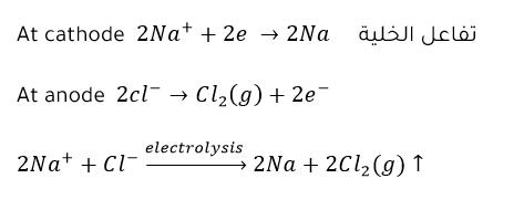 Pin By Chemistry On الكيمياء Math Math Equations Equation