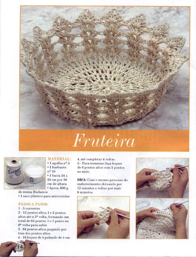 Patrones para Crochet: Frutero de Crochet Patron. Crochet basket for ...