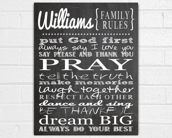 Personalized Family Rules On Canvas Personalized Family Rules Personalized Family Rules Sign Family Rules