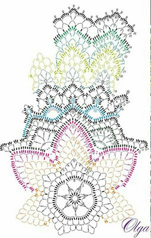 Pin de Lena Correa en Crochê   Pinterest   Mandalas, Carpeta y Ganchillo