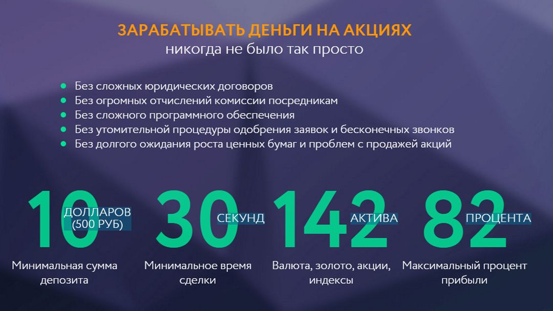 Опционы бинарные с продажей сделки от 10 рублей без депозитные бонусы форекс
