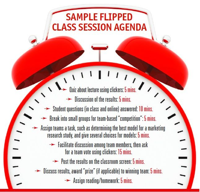Sample Flipped Class Session Agenda INFOGRAPHIC University - sample agenda