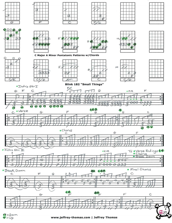 Blink 182 Small Things Guitar Tab By Jeffrey Thomas Have Fun With