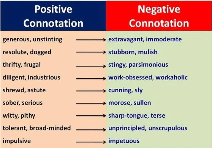 And positive connotation and negative denotation Grammar Exercise